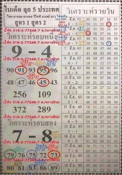 หวยฮานอย 12/3/63 ชุด2