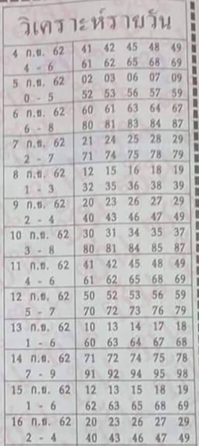 หวยฮานอย-12-9-62-ชุด1