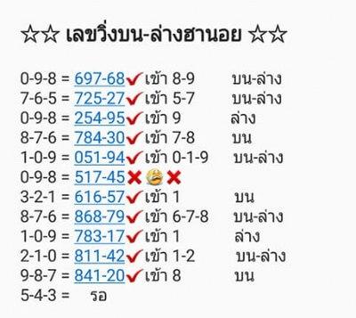 หวยฮานอย-12-9-62-ชุด4
