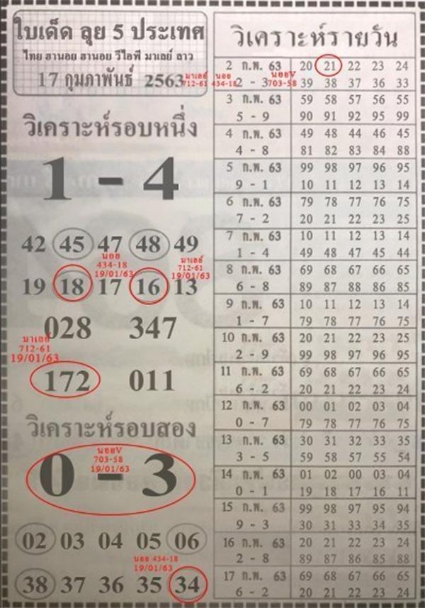 หวยฮานอย 14/2/63 ชุดที่1