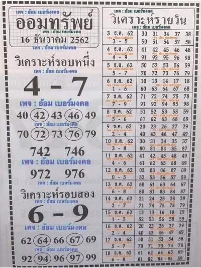 หวยฮานอย 22/12/62 ชุด 1