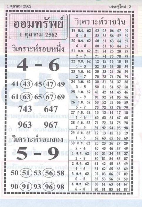 หวยฮานอย 24/9/62