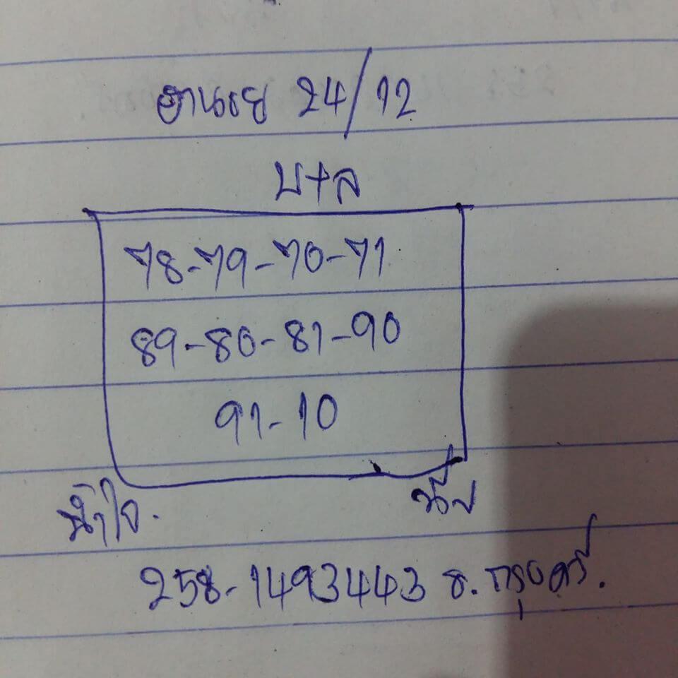 หวยฮานอย 23/12/62 ชุด22