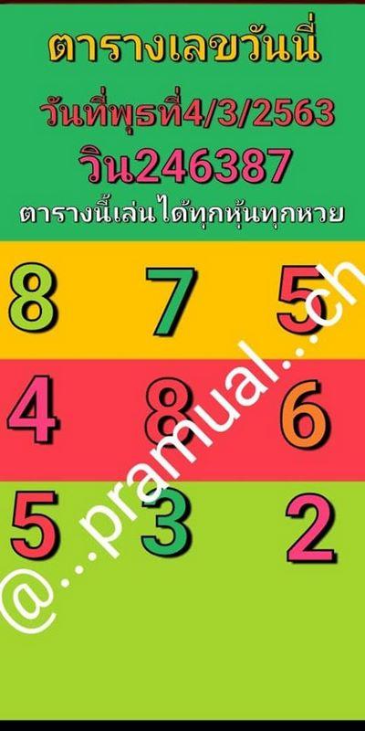 หวยฮานอย 4/3/63 ชุด13