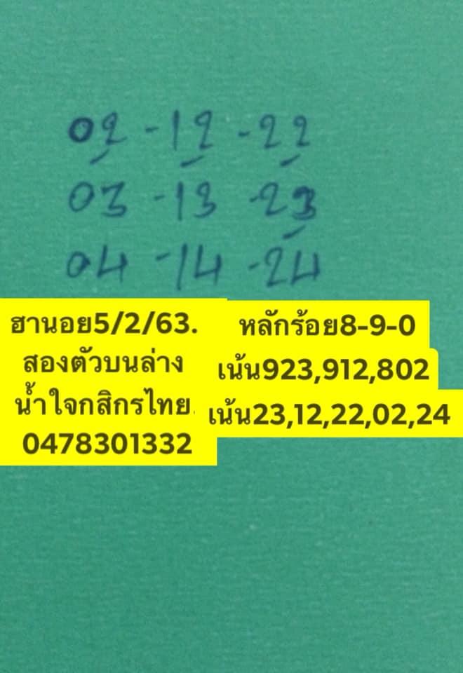 หวยฮานอย 5/2/63 ชุดที่11
