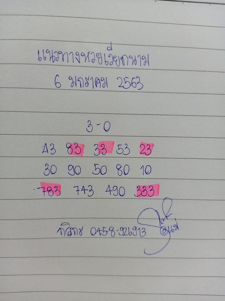 หวยฮานอย 6/1/63 ชุด10