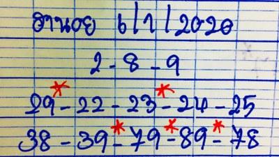 หวยฮานอย 6/1/63 ชุด14