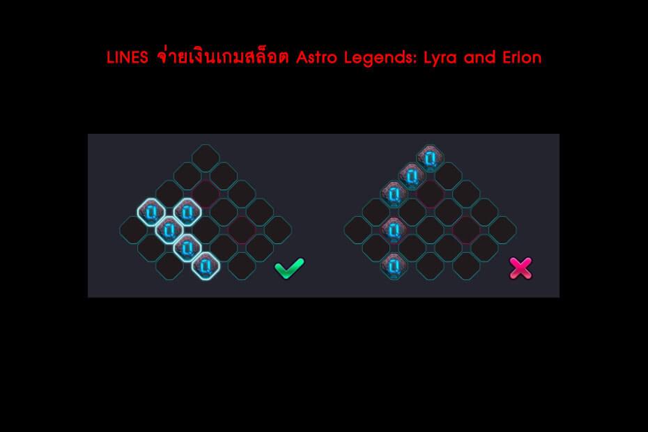 เส้นไลน์วางเดิมพันสล็อต Astro Legends: Lyra and Erion