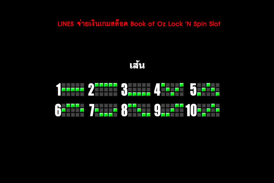 เส้นไลน์วางเดิมพัน Book of Oz Lock 'N Spin