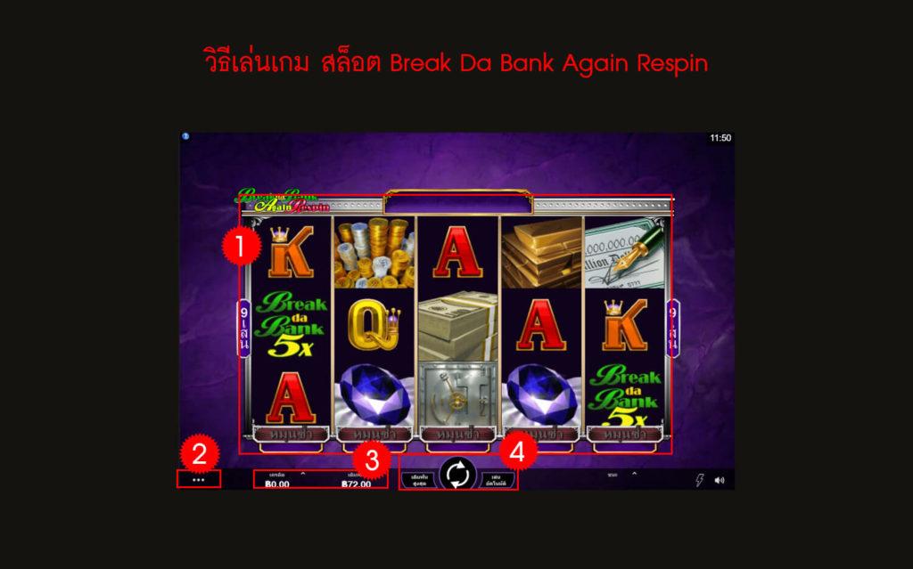 กฎกติกา วิธีเล่นเกม สล็อต Break Da Bank Again Respin