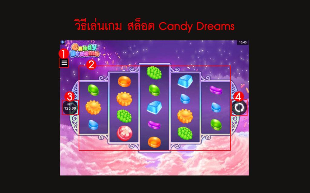 กฎกติกา วิธีเล่น สล็อต Candy Dreams Slot