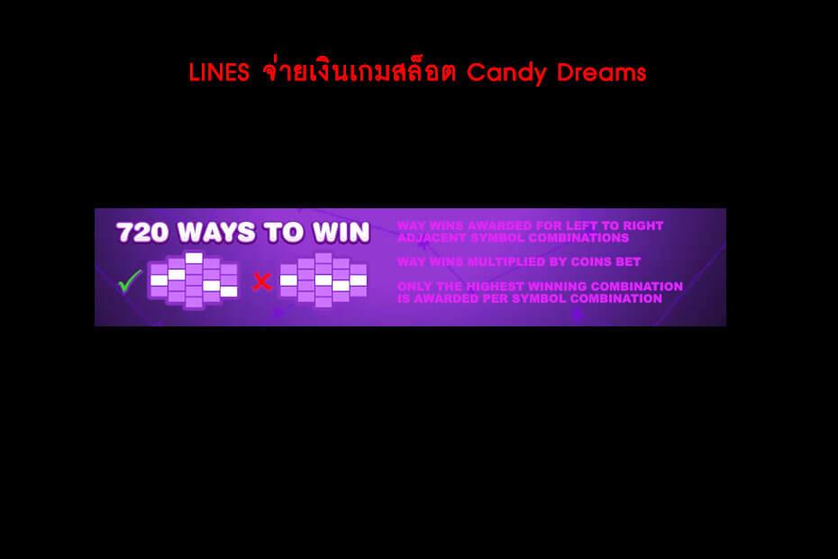 เส้นไลน์วางเดิมพันของเกม Golden Candy Dreams Slot