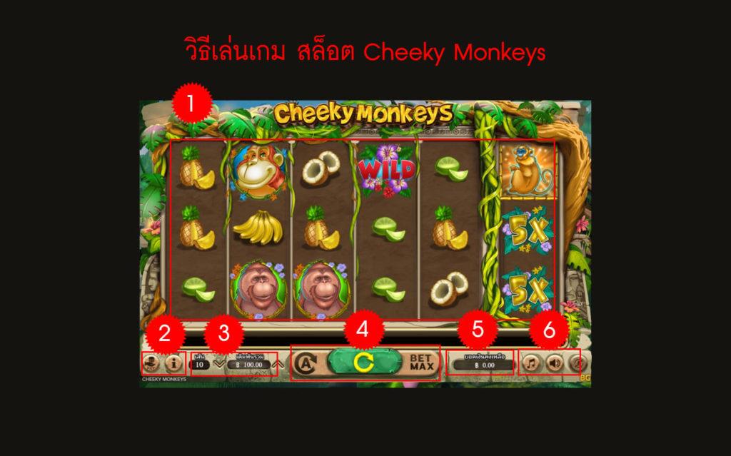 กฎกติกา วิธีเล่นเกมสล็อต Cheeky Monkeys