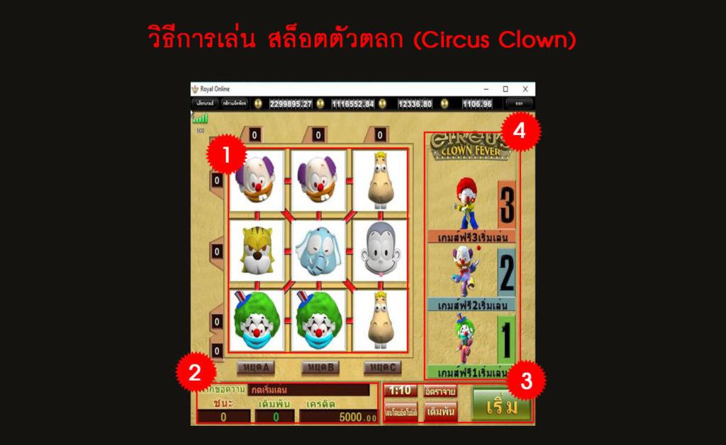 วิธีการเล่น สล็อตตัวตลก (Circus Clown)