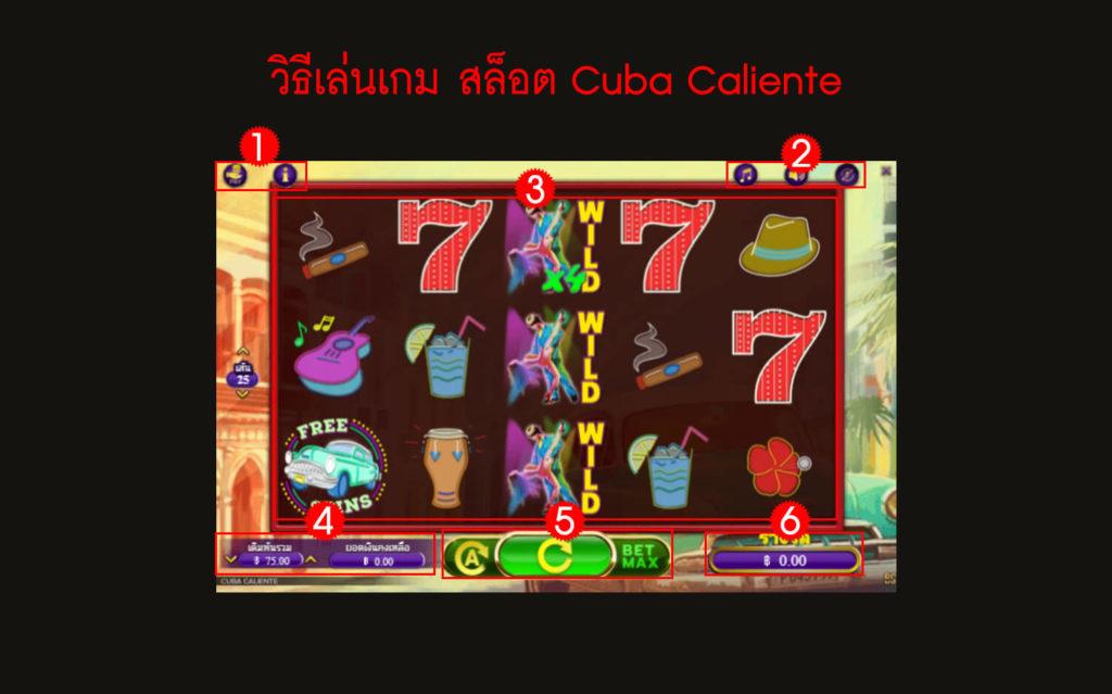กฎกติกา วิธีเล่นสล็อต Cuba Caliente Slot