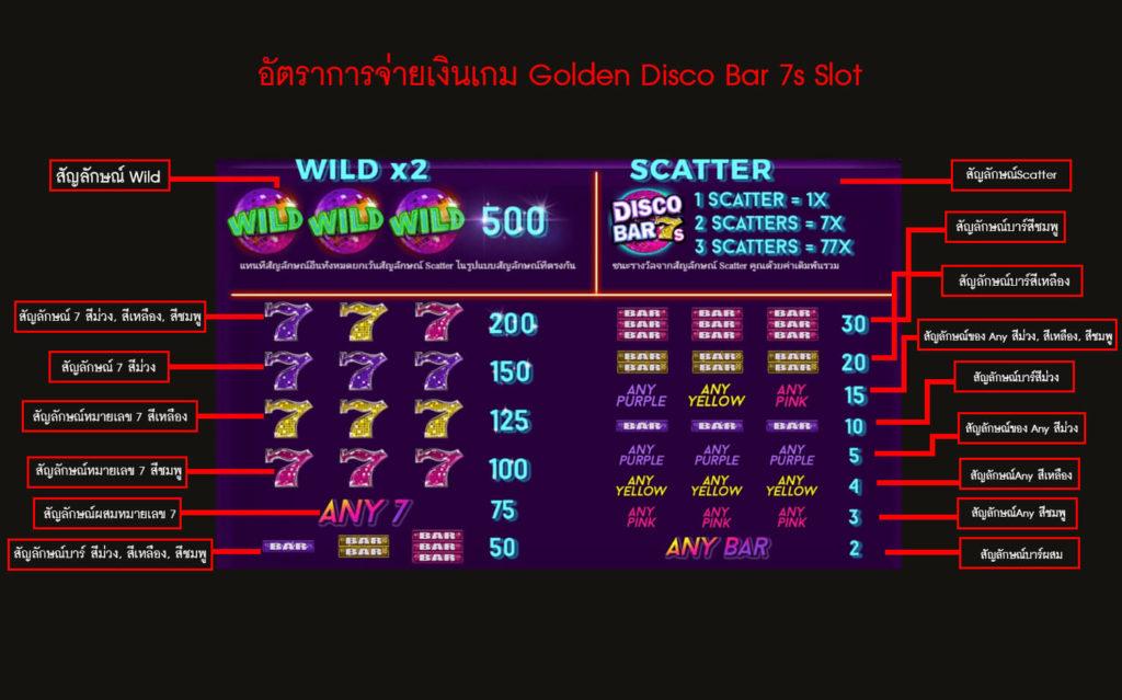 อัตราการจ่ายเงินเกมเกมสล็อตดิสโก้บาร์ 7s