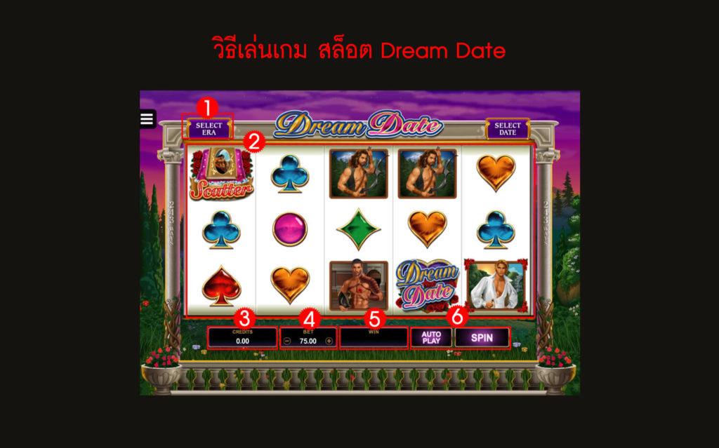 กฎกติกาวิธีเล่นสล็อต Dream Date