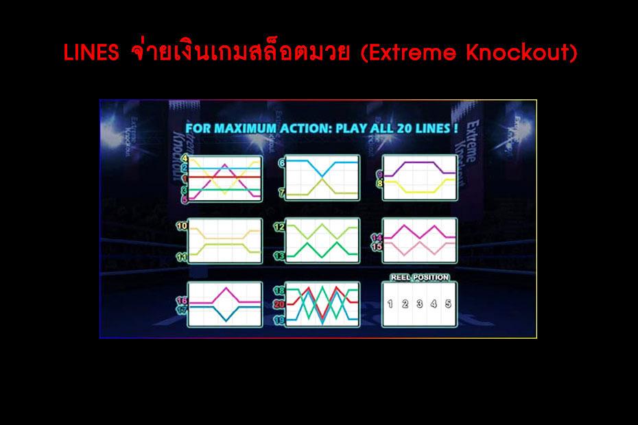 เส้นไลน์ วางเดิมพันเกม Gclub Extreme Knockout