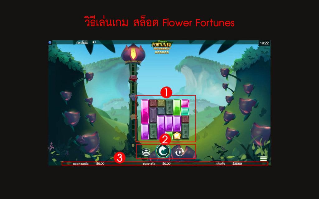 กฎกติกาของการเล่นเกมสล็อต Flower Fortunes Slot
