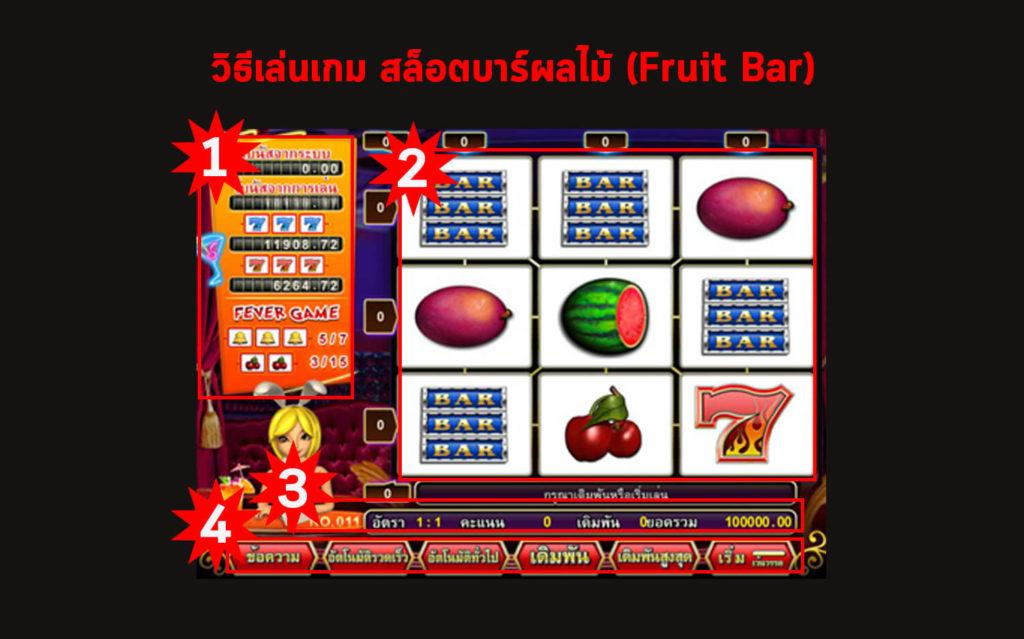 เกมสล็อตผลไม้ Fruit Bar
