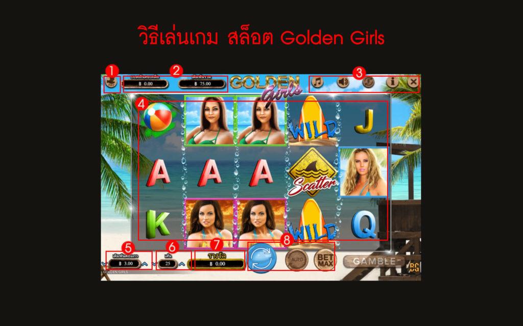 กฎกติกา วิธีเล่นสล็อต Golden Girls Slot