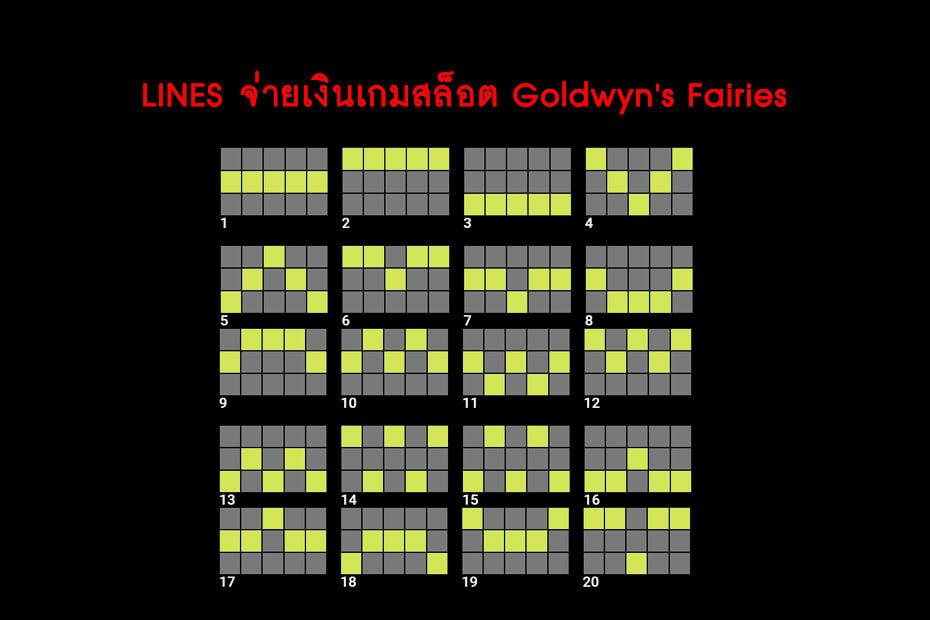 เส้นไลน์วางเดิมพัน Golden Goldwyn's Fairies Slot