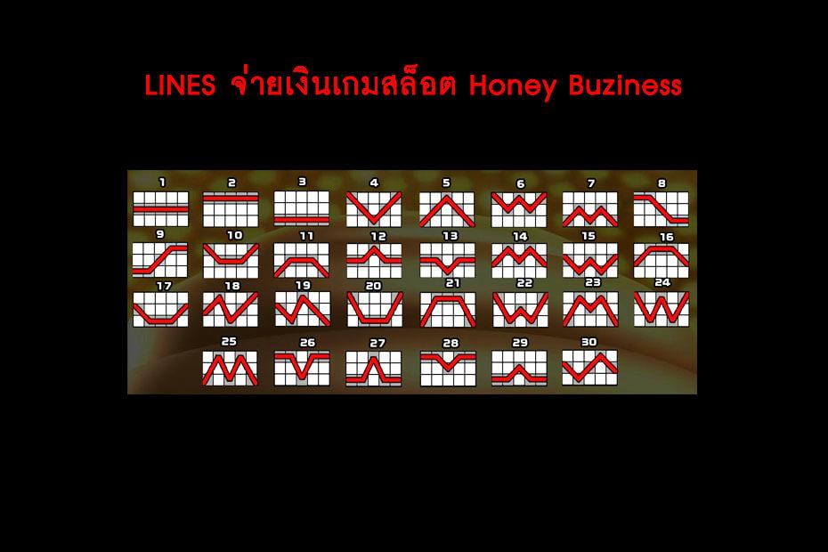 เส้นไลน์วางเดิมพัน Golden Honey Buziness Slot