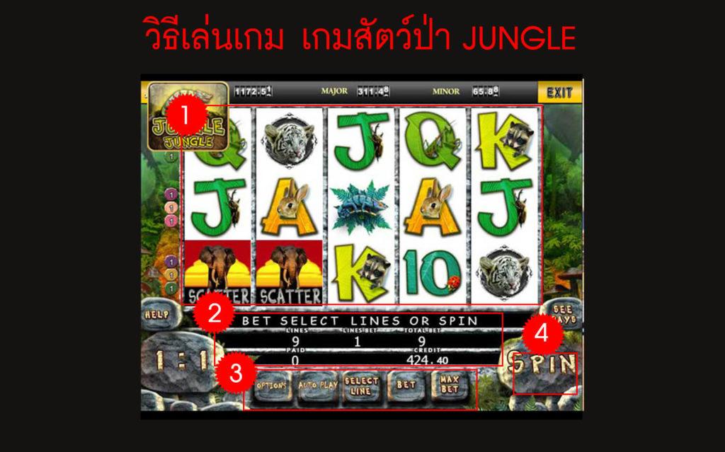เทคนิควิธีเล่น เกมสัตว์ป่า JUNGLE JUNGLE SLOT