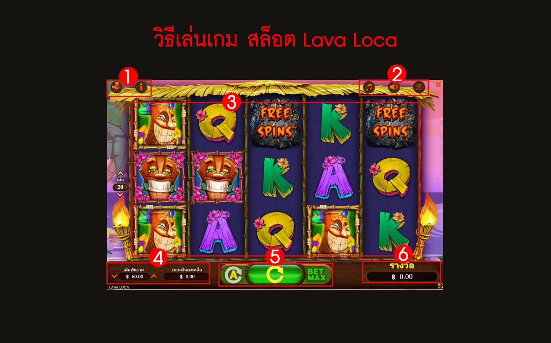 กฎกติกา วิธีเล่นสล็อต Lava Loca Slot