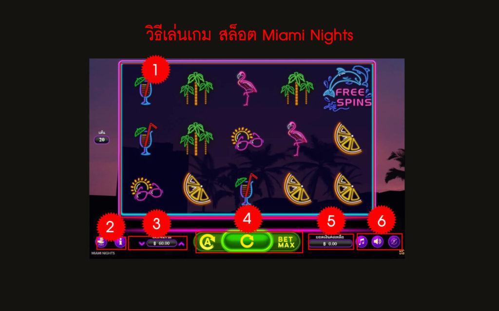 กฎกติกา วิธีเล่นสล็อต Miami Nights Slot