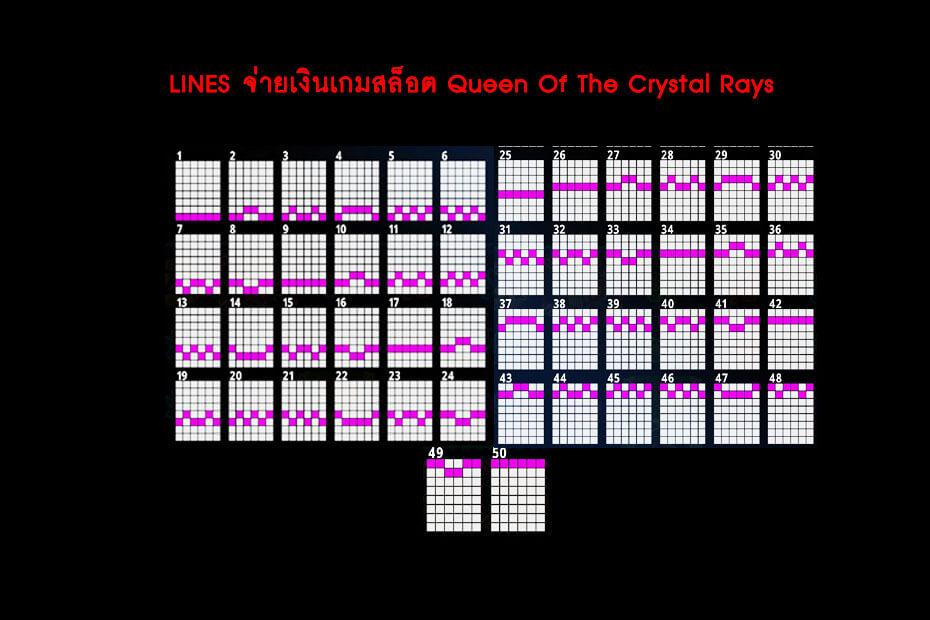 เส้นไลน์วางเดิมพันของ Queen Of The Crystal Rays