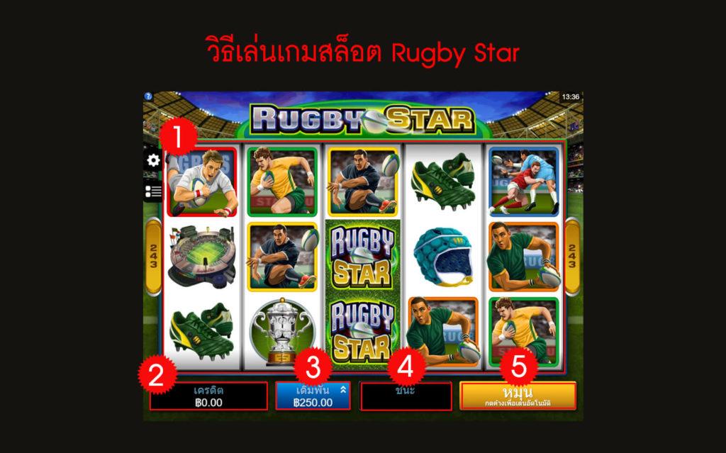 กฎกติกา วิธีเล่นสล็อต Rugby Star Slot