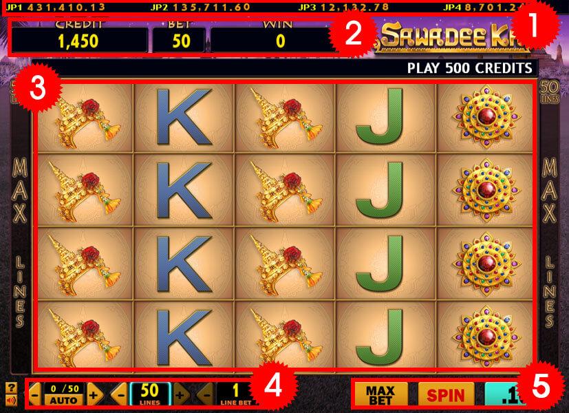 วิธีเล่นเกมจีคลับ สล็อตสวัสดีค่ะ Sawadee Ka Slot