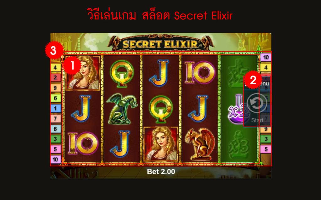 กฎกติกา วิธีเล่นเกมสล็อต Secret Elixir