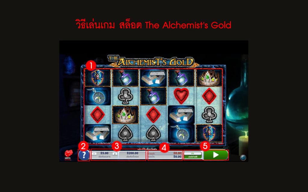 กฎกติกาวิธีเล่นเกมสล็อต The Alchemist's Gold Slot