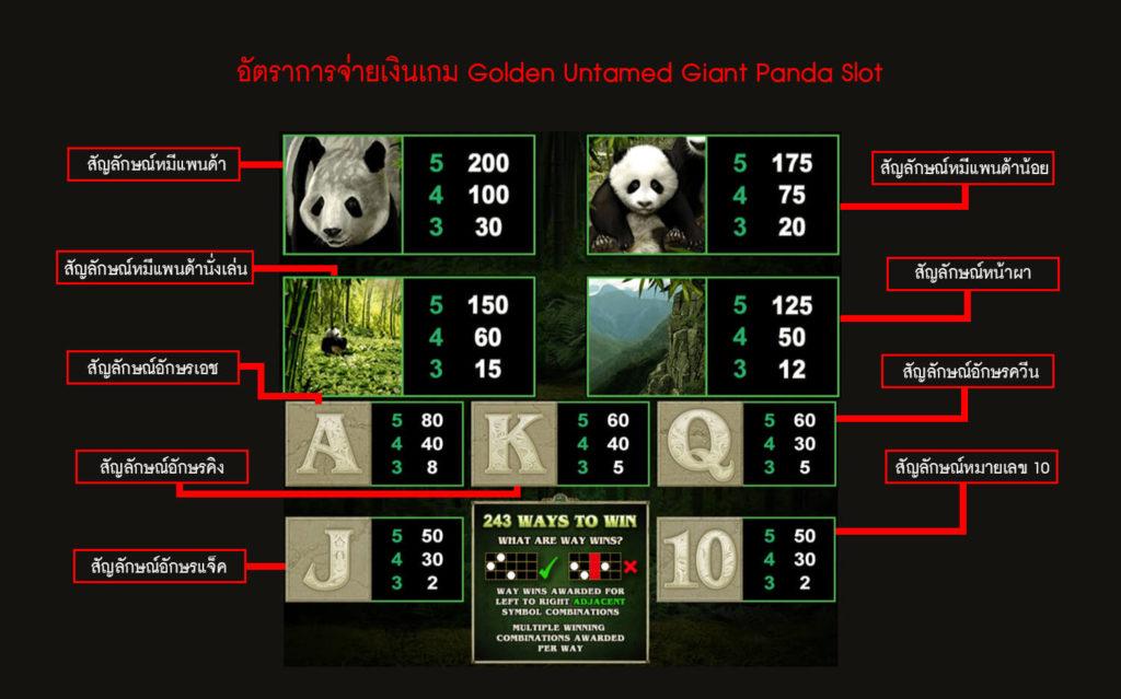 อัตราการจ่ายเงินของเกมสล็อตหมีแพนด้ายักษ์