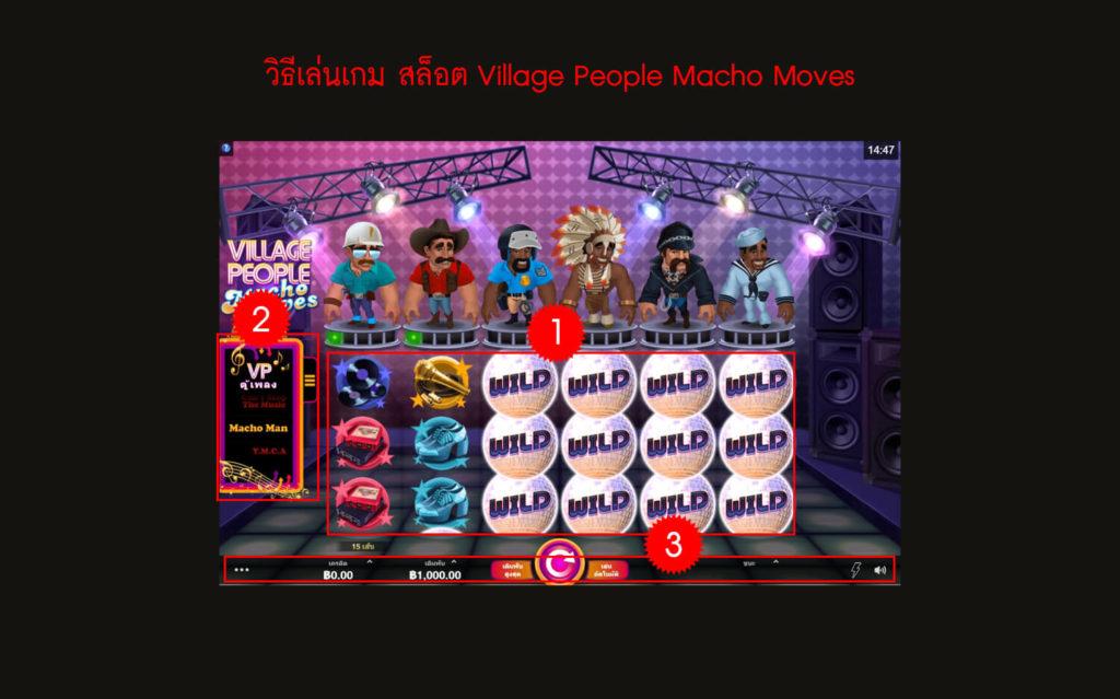 กฎกติกาวิธีเล่นสล็อต Village People Macho Moves