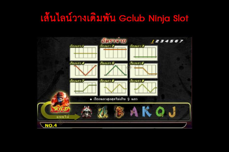 เส้นไลน์วางเดิมพัน Gclub Ninja Slot
